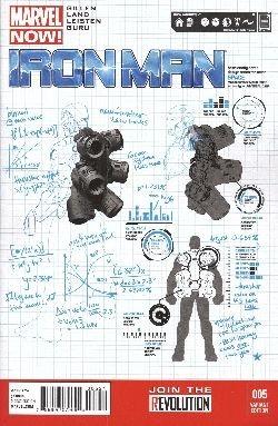 US: Iron Man (2012) 05 1:25 Variant